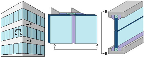 Structural Glass Panel Dimensions : Welcome to r b glass industries